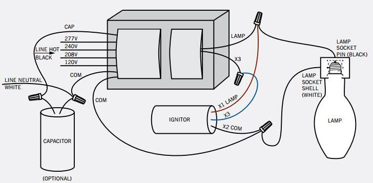 1000 watt metal halide ballast wiring diagram multi tap ballast wiring diagram wiring diagrams site  multi tap ballast wiring diagram